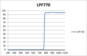 Long pass 770nm